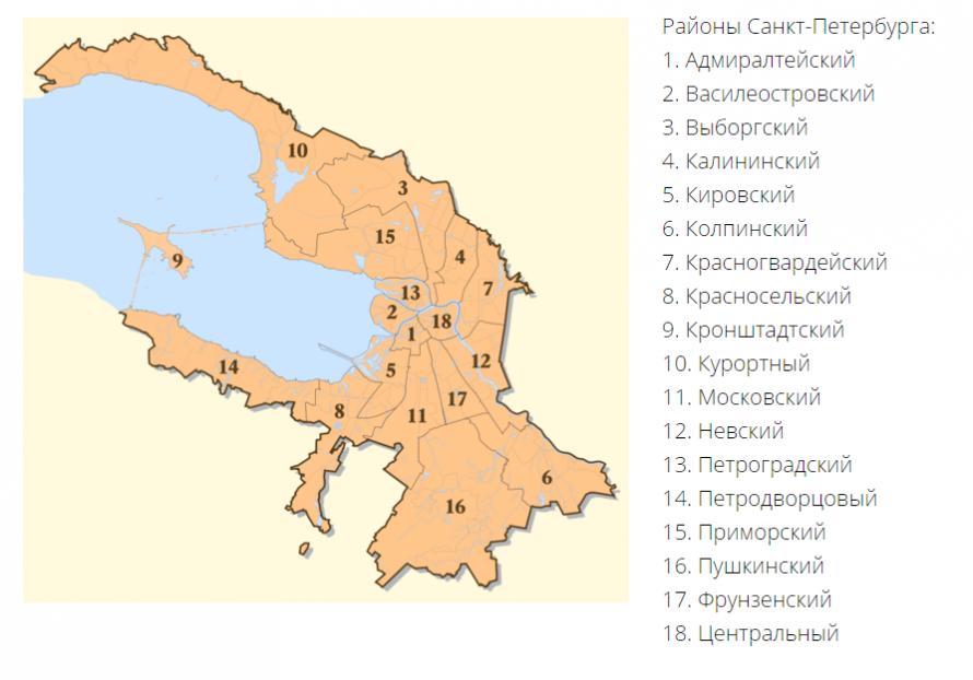 Районы питера картинка