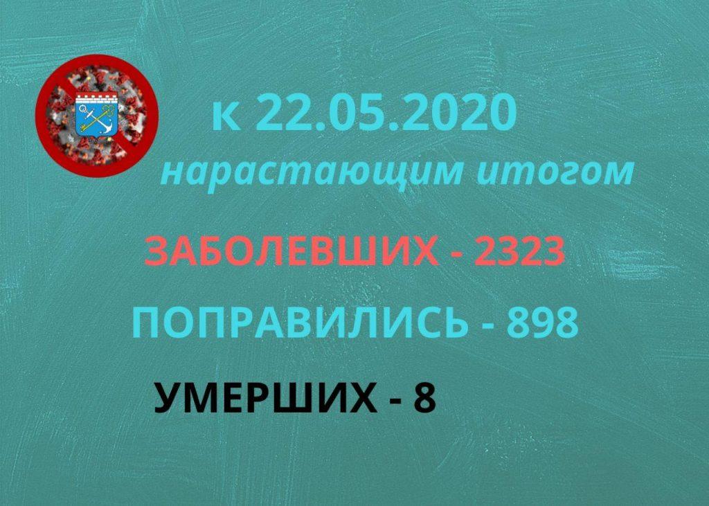 В 31 населенном пункте Ленобласти за сутки нашли коронавирус